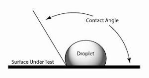 Contact-Angle[1]